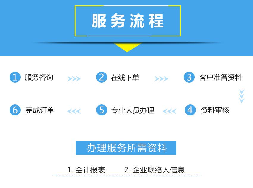 咕咕狗代办工商企业年报