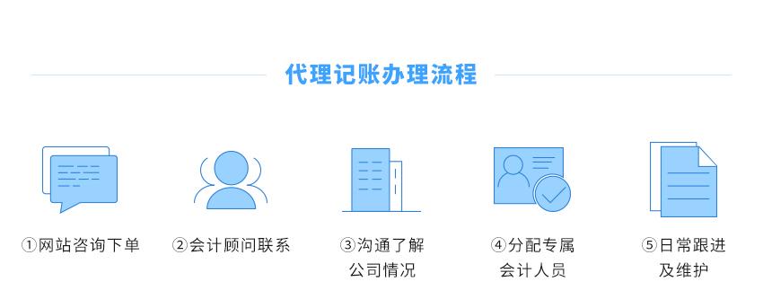 2999元/年代理必威体育官网注册图4