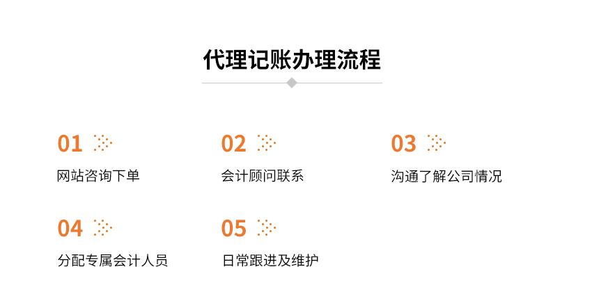 5999元/年代理必威体育官网注册图3