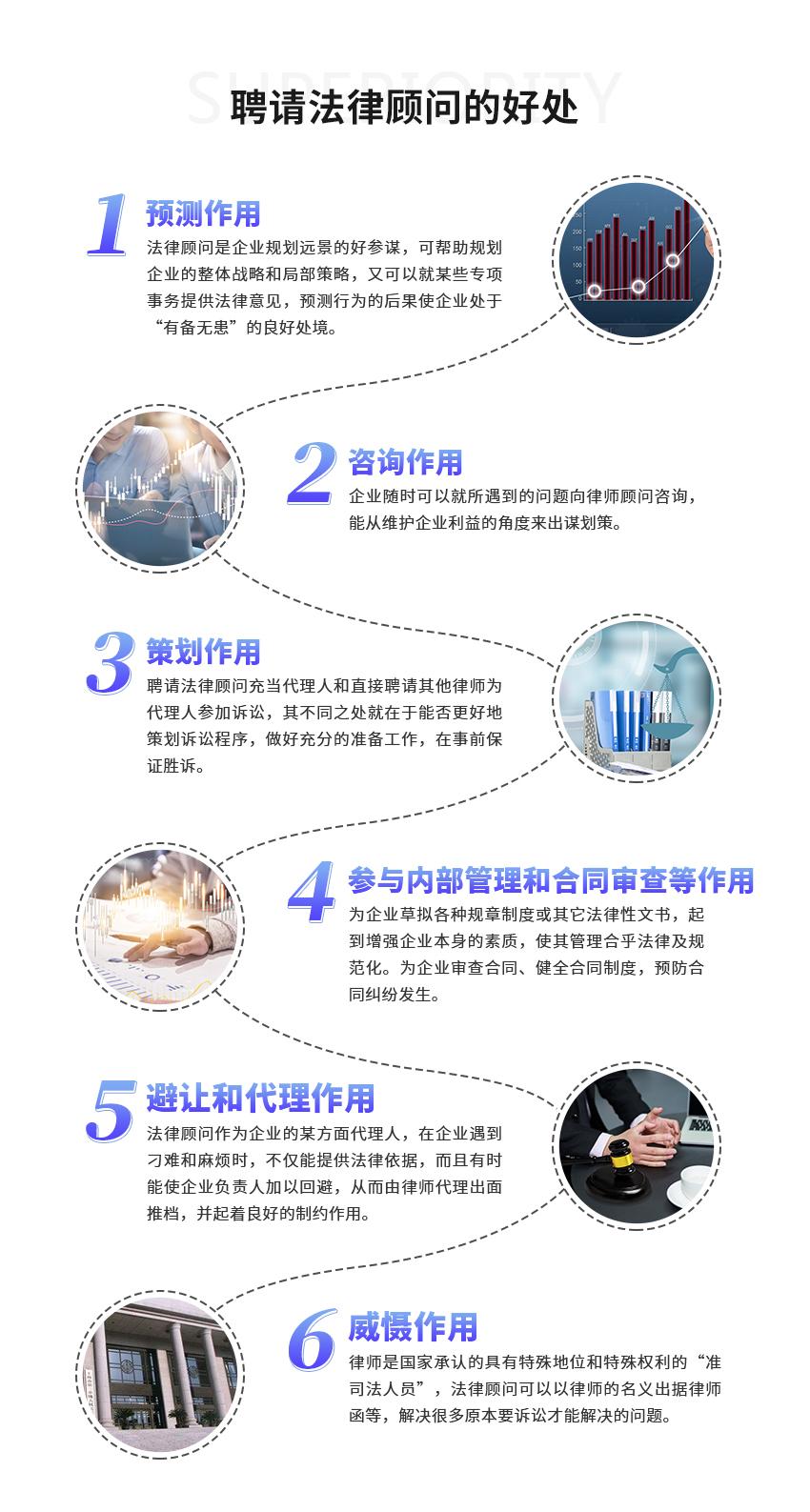 企业法律顾问服务图2