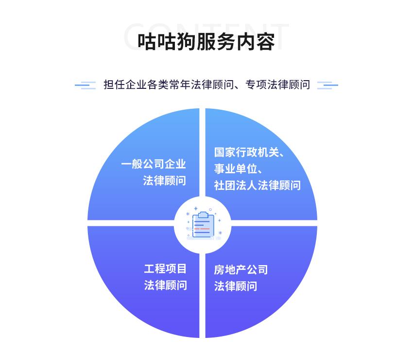 企业法律顾问服务图3