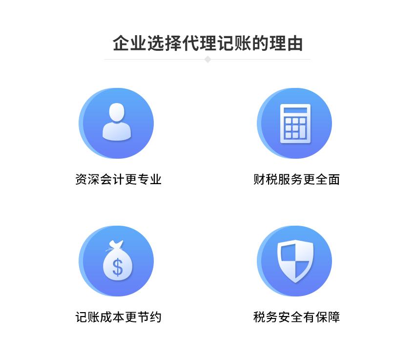15588元/年代理必威体育官网注册图1