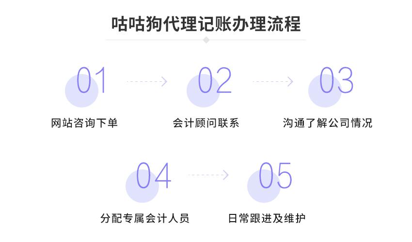 15588元/年代理必威体育官网注册图4