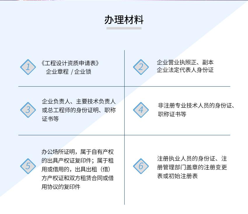 电力工程设计betway必威注册网址图2