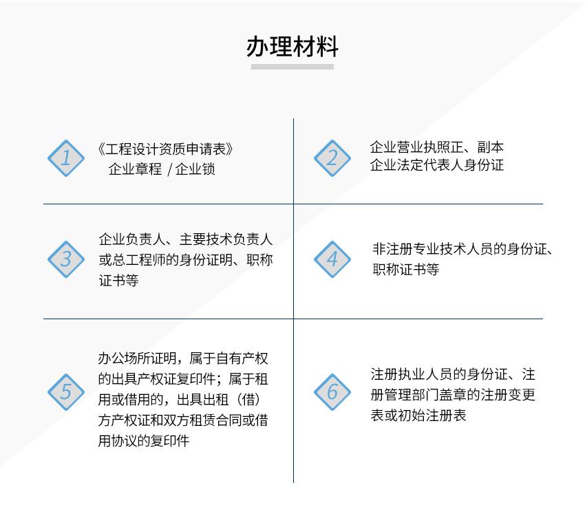 建筑工程设计betway必威注册网址图2